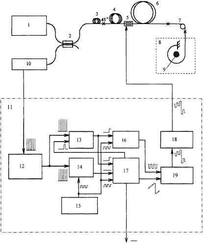 Волоконно-оптический датчик тока