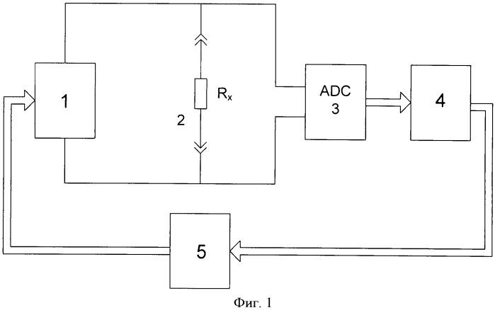 Способ контроля электрического сопротивления изоляции взрывоопасных объектов