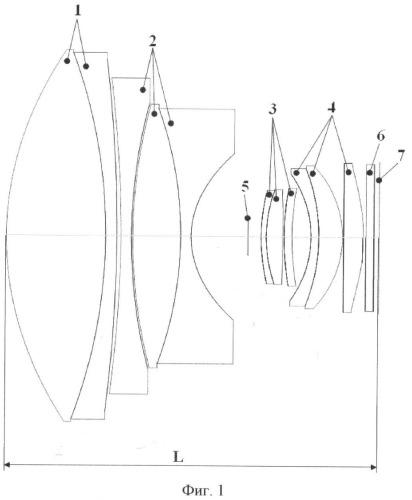 Десятикратный ультракомпактный вариообъектив с макрорежимом