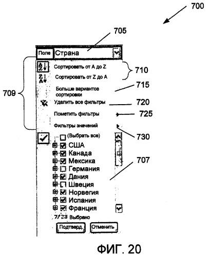 Фильтрующий интерфейс пользователя для сводной таблицы данных