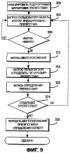 Способ и устройство для установки границ виртуальных операций