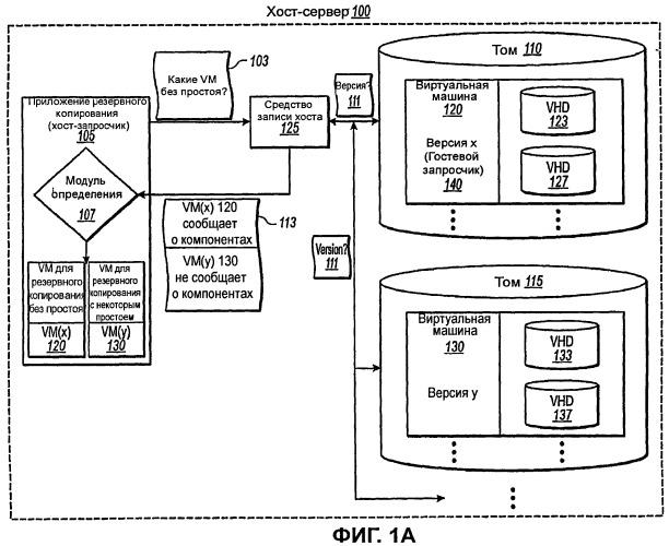 Создание согласованных с приложениями резервных копий виртуальных машин уровня хоста