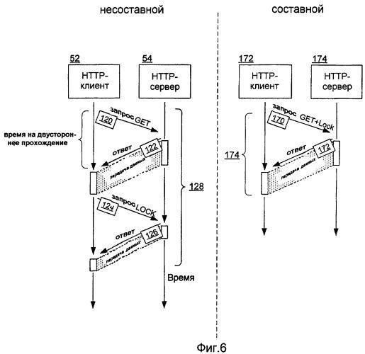 Составление протокола нттр-авторинга