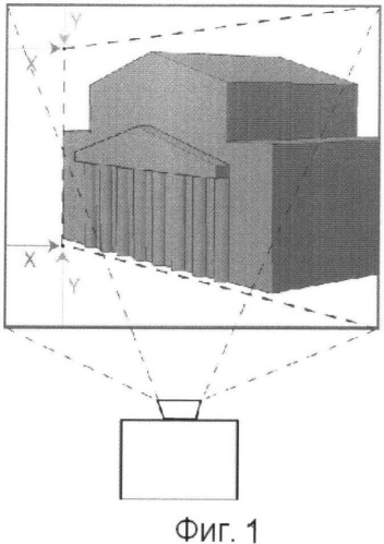Способ проецирования изображения на поверхности реальных объектов
