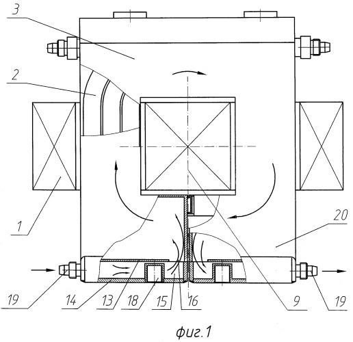 Трансформатор для индукционных электротермических установок