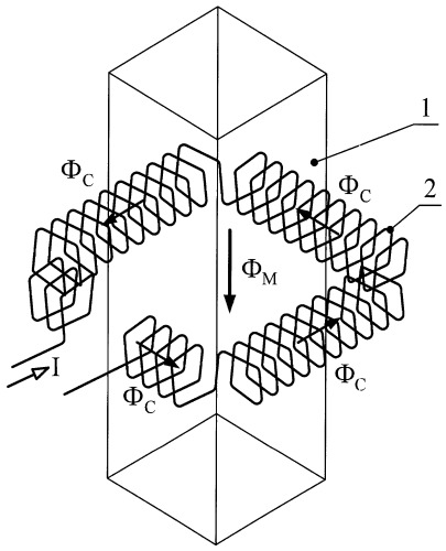Обмотка силового трансформатора