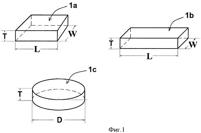 Термический распределитель для охлаждающих устройств на тепловых трубах и водяных охлаждающих устройствах