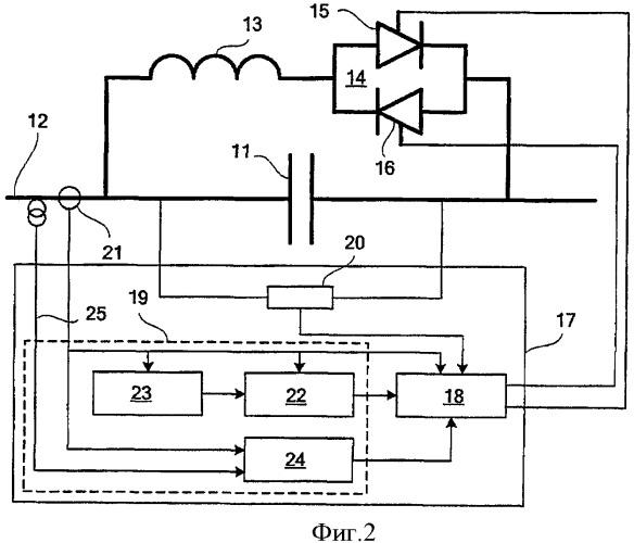 Последовательный конденсатор с тиристорным управлением, выполненный с возможностью гашения подсинхронных резонансов