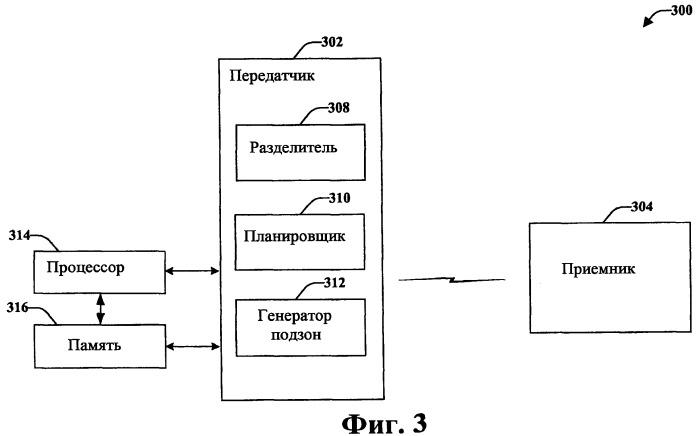 Синхронизация разделенных ресурсов среди множества секторов системы беспроводной связи с ofdm