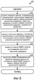 imo передача с явной и неявной циклической задержкой