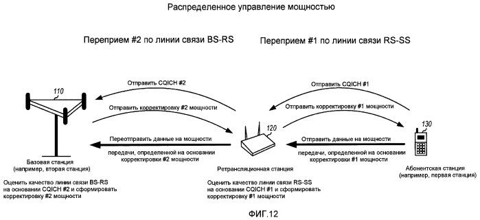 Передача данных и управление мощностью в системе связи с ретрансляцией и многими переприемами