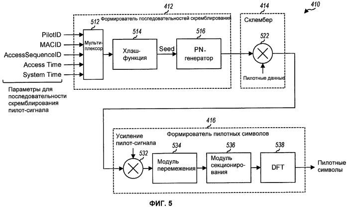 Передача пилот-сигнала в системе беспроводной связи