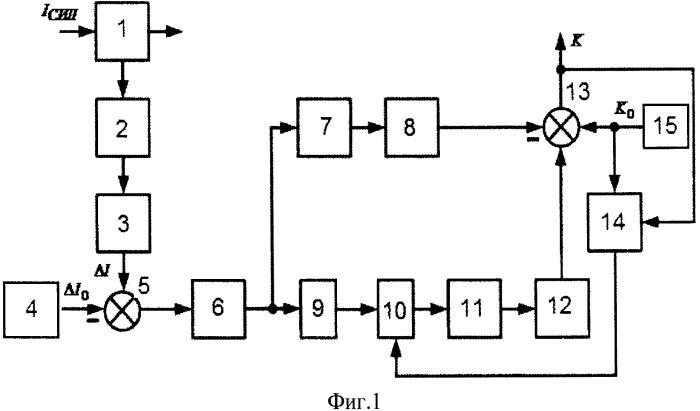 Устройство подавления колебаний силового тока дуговой сталеплавильной печи