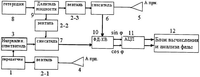 Устройство для бесконтактной регистрации траектории центра тяжести человека