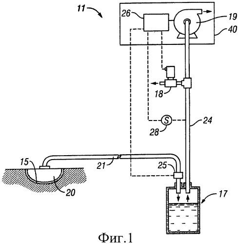 Система и способ определения состояния заполнения контейнера текучей средой в системе лечения пониженным давлением