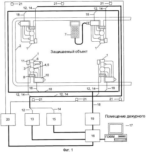 Роботизированный пожарный комплекс с системой технического зрения