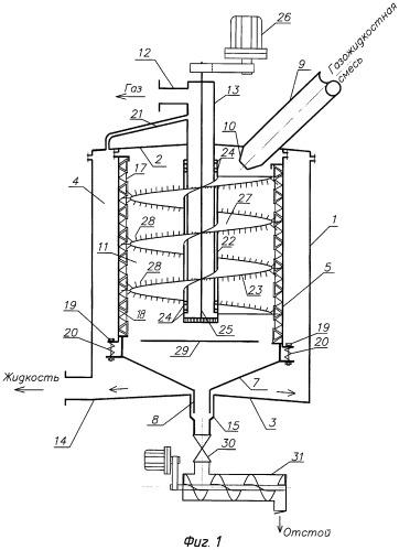 Центробежный газожидкостный сепаратор