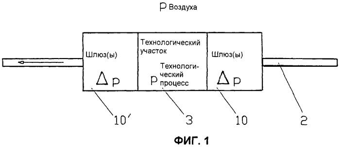 Шлюзовое устройство и способ открывания шлюзового устройства