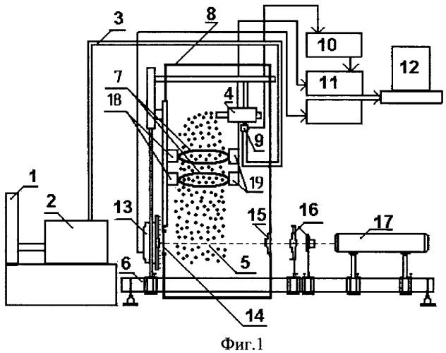 Устройство для определения дисперсного состава капель струи распыленной жидкости