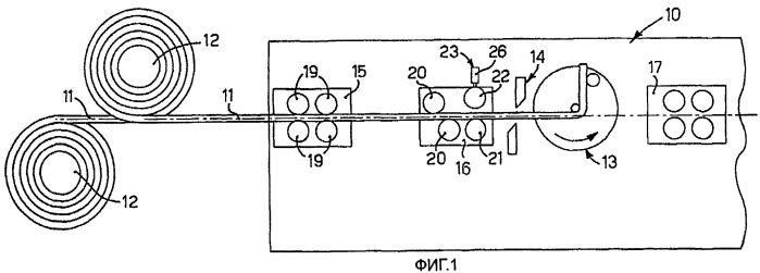 Гибочная машина для прутков, в частности прутков, подаваемых с рулона, и соответствующий способ
