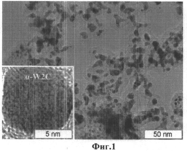 Способ синтеза наночастиц карбида вольфрама