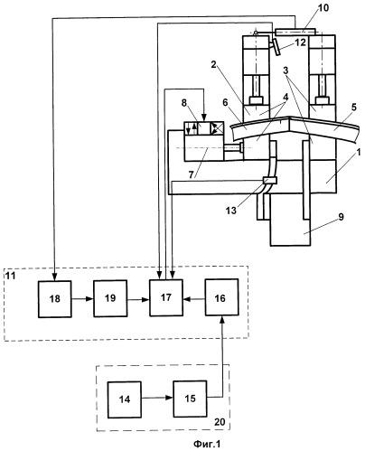 Устройство для контактной стыковой сварки с предварительным подогревом изделий кольцевого замкнутого профиля компактного сечения