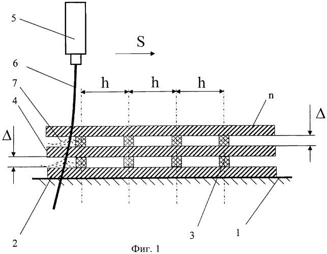 Способ пакетной резки материалов гидроабразивной струей