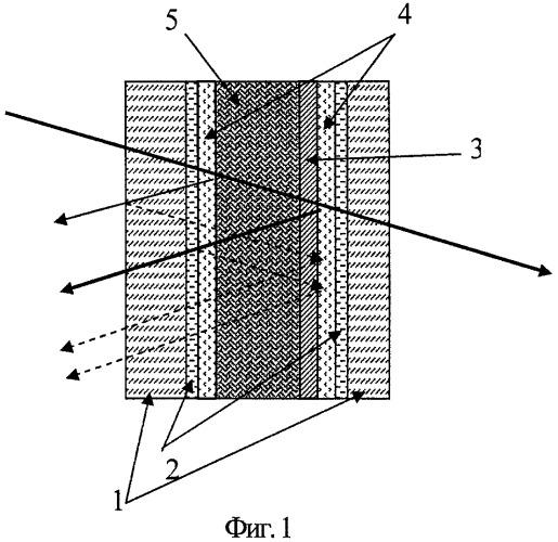 Радиозащитный слоистый материал