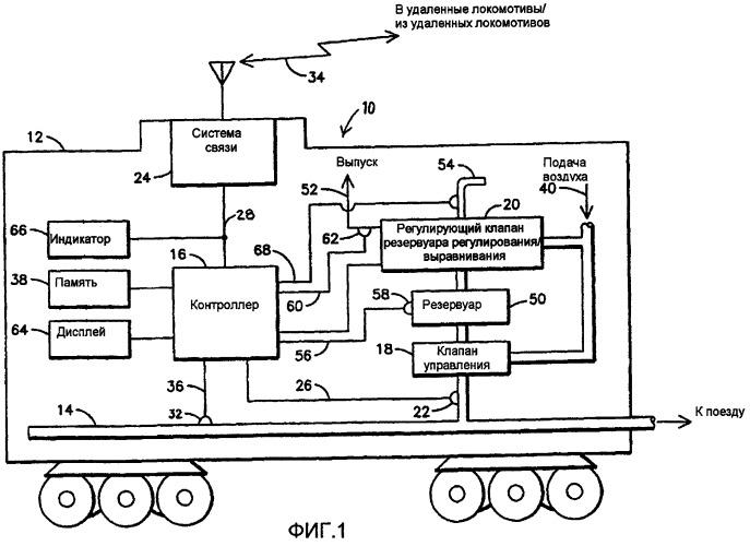 Система и способ для адаптивного определения уровня применения тормоза для осуществления сигнализации удаленному локомотиву поезда при потере связи