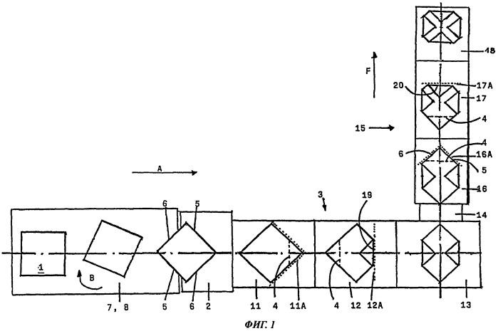 Способ и установка для изготовления фальцованного листа