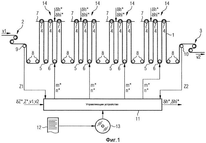 Способ работы петлевого накопителя с выравниванием натяжения