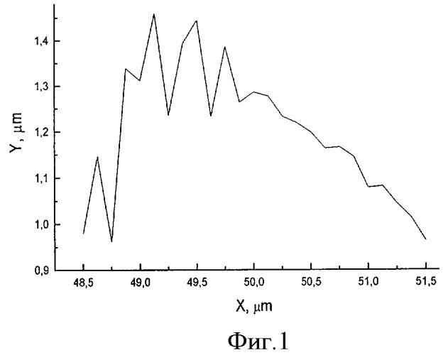 Способ уменьшения шероховатости поверхности кварцевого стекла