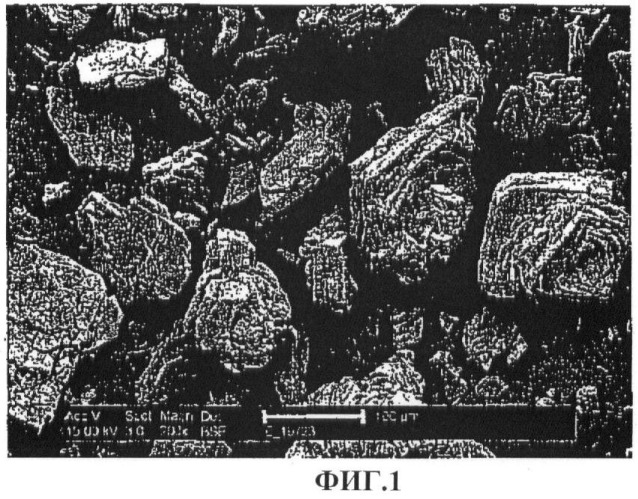 Стабильный биологически активный комплекс солей о-ацетилсалициловой кислоты с основными аминокислотами и глицина