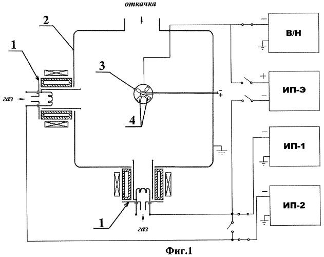 Способ низкотемпературного азотирования в плазме несамостоятельного дугового разряда низкого давления титановых сплавов вт6 и вт16