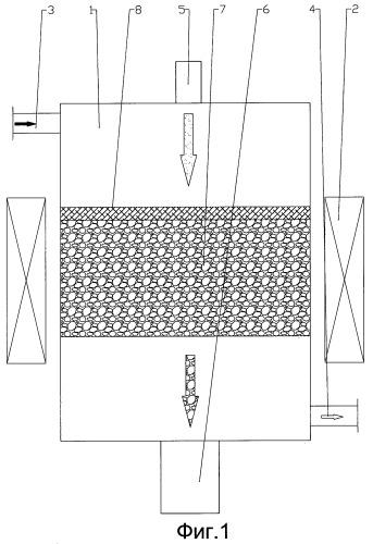 Способ получения углеродных наноматериалов методом химического осаждения из газовой фазы