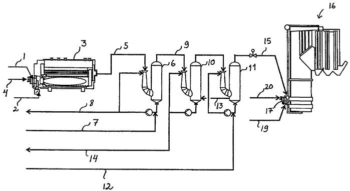 Способ обработки пахучих газов химического целлюлозного завода