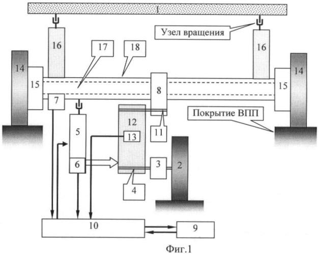 Устройство электромеханического измерения коэффициента сцепления колеса с поверхностью аэродромного покрытия