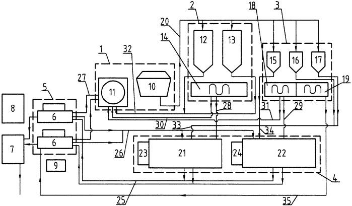 Установка для приготовления тампонажного раствора при цементировании нефтяных и газовых скважин