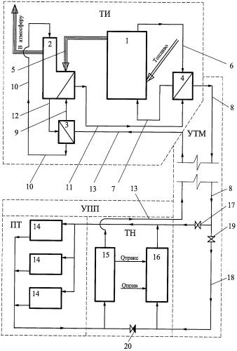 Система теплоснабжения и способ организации ее работы