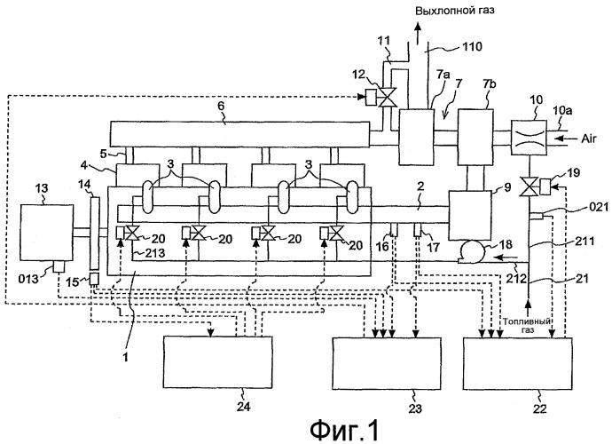Способ управления газовым двигателем и система газового двигателя