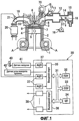 Двигатель внутреннего сгорания с искровым зажиганием (варианты) и способ управления таким двигателем (варианты)