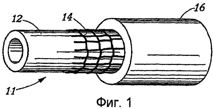 Шланг жидкостный, армированный композиционной нитью