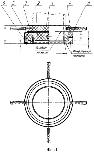 Способ контроля геометрических размеров и параметров труб и муфт к ним и устройство для контроля элементов трубных резьбовых соединений, а также калибр-кольцо и калибр-пробка