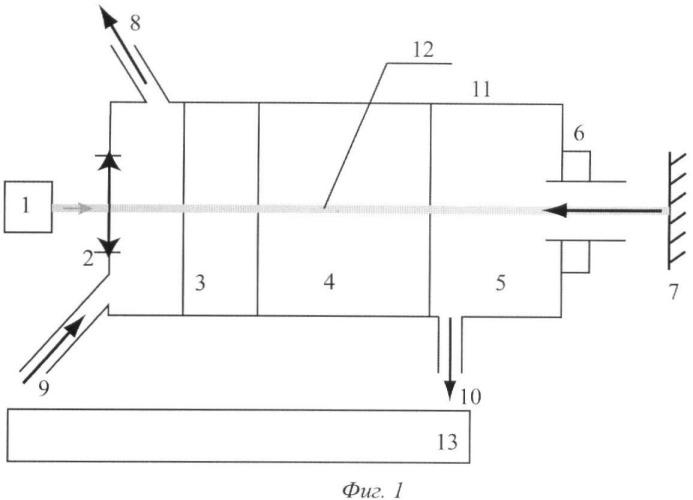 Способ получения и анализа ионов аналита