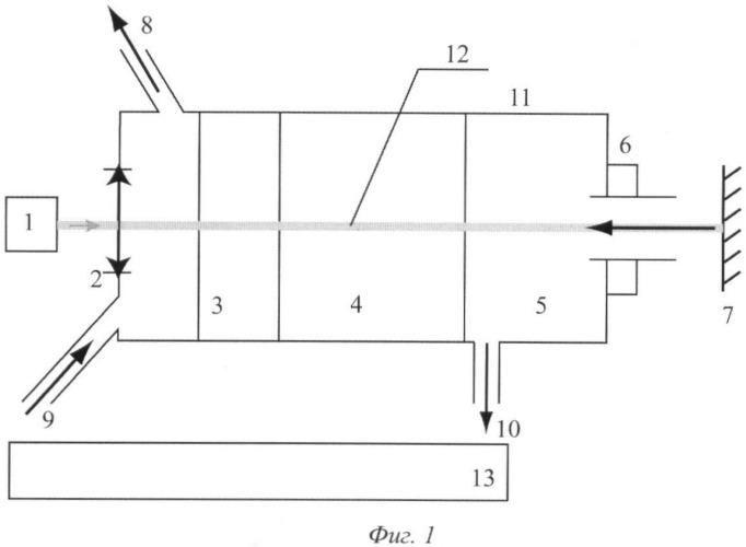 Устройство для получения и анализа ионов аналита