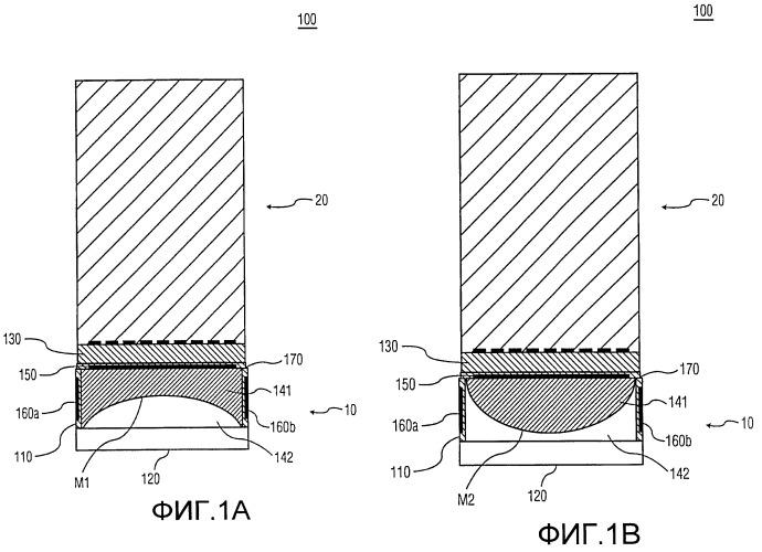 Способы и устройства для управления фокусом возвышения акустических волн