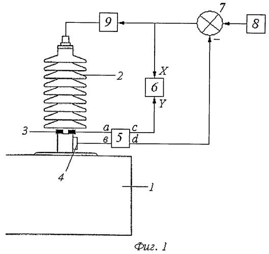 Способ диагностики высоковольтного оборудования