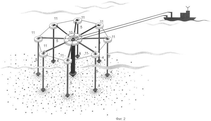 Способ морской электроразведки и устройство для его осуществления