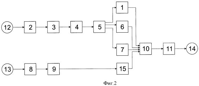 Система контроля отсутствия недекларированных возможностей в программном обеспечении