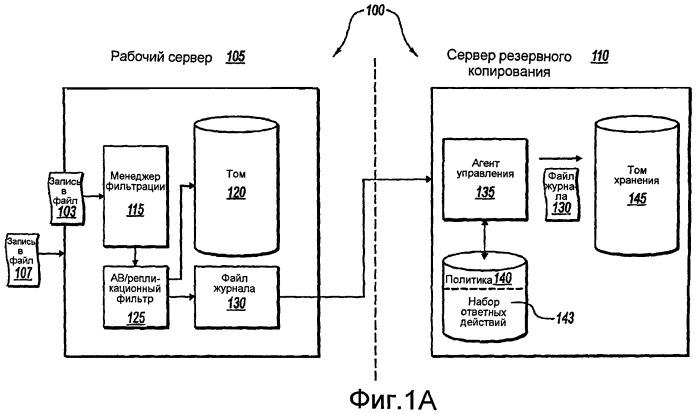Объединение вирусной проверки и репликационной фильтрации